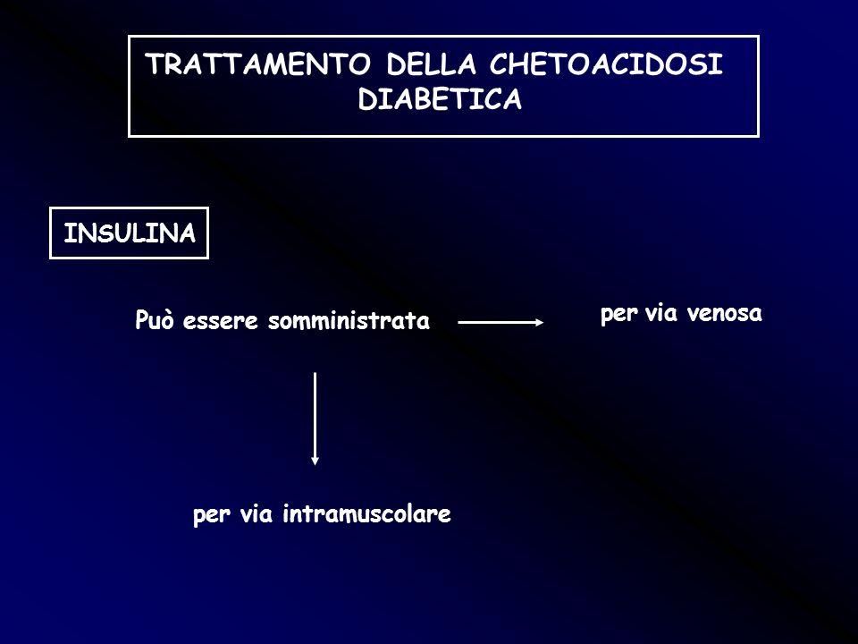 TRATTAMENTO DELLA CHETOACIDOSI DIABETICA INSULINA Può essere somministrata per via venosa per via intramuscolare