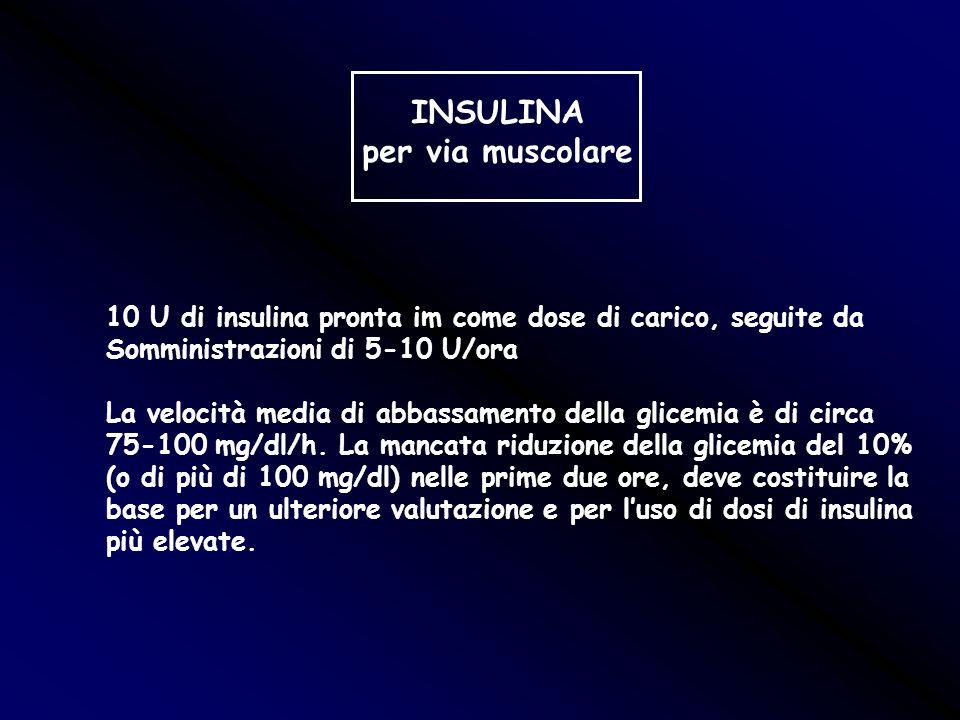 INSULINA per via muscolare 10 U di insulina pronta im come dose di carico, seguite da Somministrazioni di 5-10 U/ora La velocità media di abbassamento