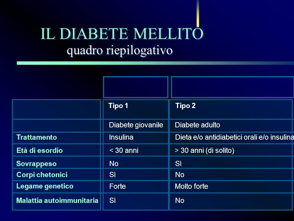 INSULIN ACTION AND AGE Ferrannini et al. Diabetes 45: 947-953, 1996 mmol kg -1 min -1