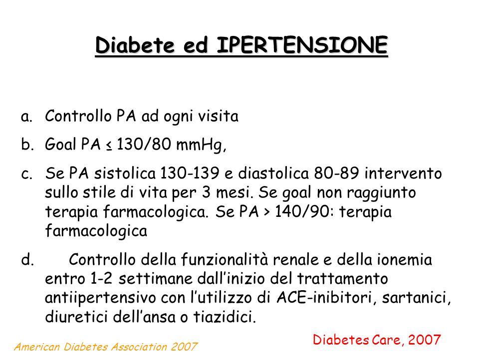 Diabete ed IPERTENSIONE a.Controllo PA ad ogni visita b.Goal PA 130/80 mmHg, c.Se PA sistolica 130-139 e diastolica 80-89 intervento sullo stile di vi