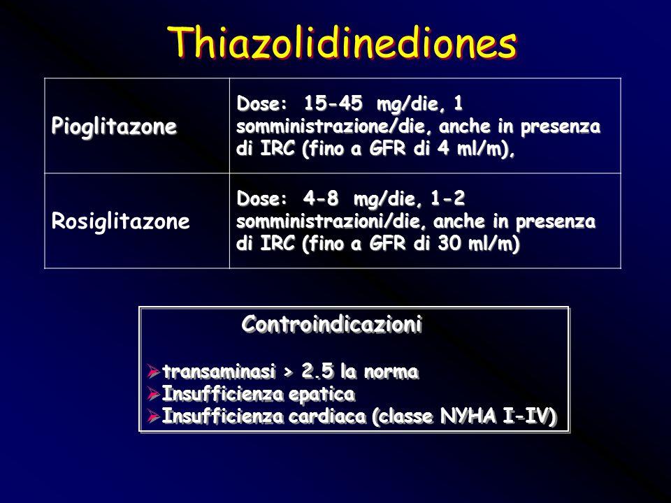 Thiazolidinediones Pioglitazone Dose: 15-45 mg/die, 1 somministrazione/die, anche in presenza di IRC (fino a GFR di 4 ml/m), Rosiglitazone Dose: 4-8 m