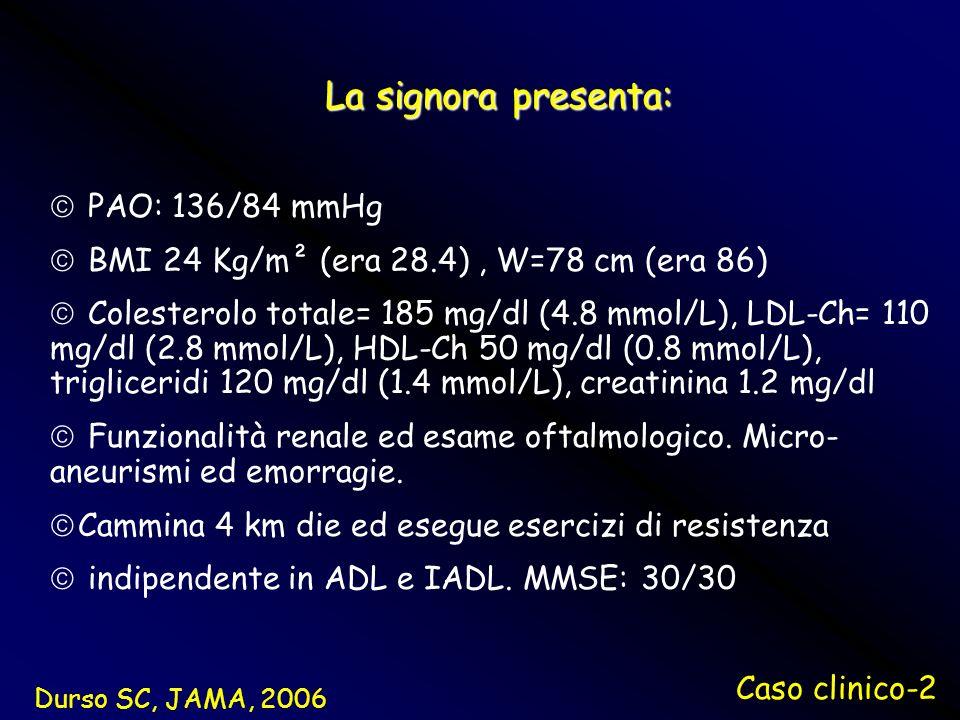 La signora presenta: ã PAO: 136/84 mmHg ã BMI 24 Kg/m² (era 28.4), W=78 cm (era 86) ã Colesterolo totale= 185 mg/dl (4.8 mmol/L), LDL-Ch= 110 mg/dl (2