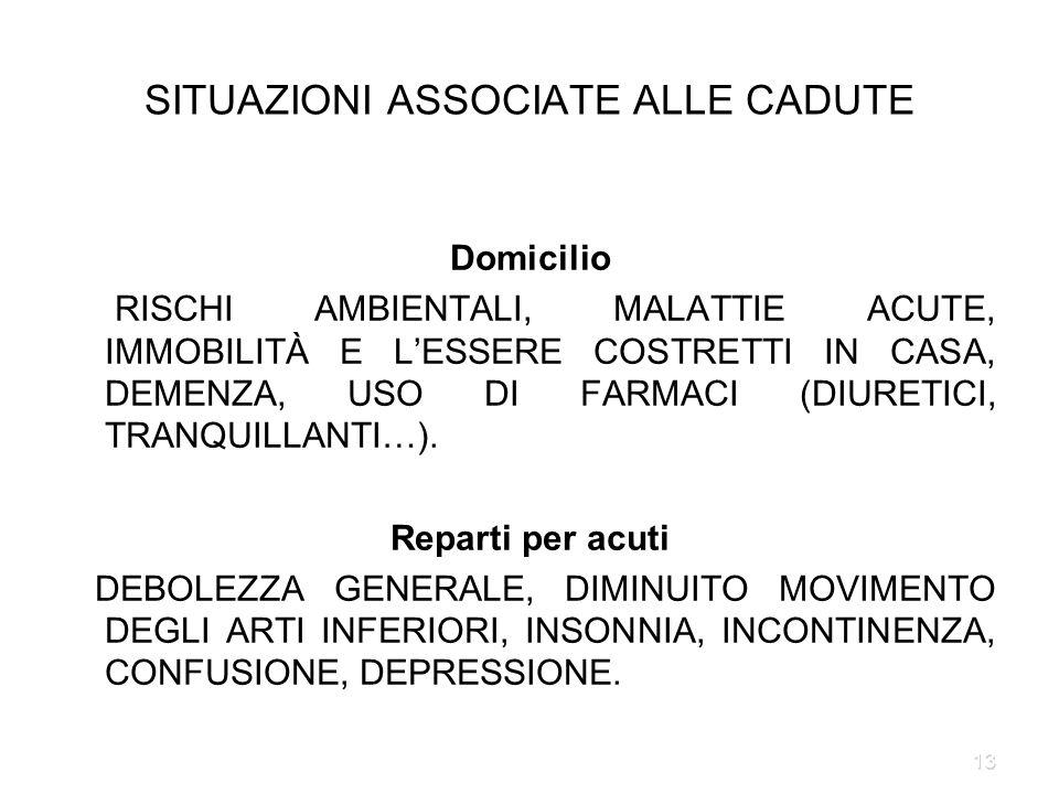 13 SITUAZIONI ASSOCIATE ALLE CADUTE Domicilio RISCHI AMBIENTALI, MALATTIE ACUTE, IMMOBILITÀ E LESSERE COSTRETTI IN CASA, DEMENZA, USO DI FARMACI (DIUR