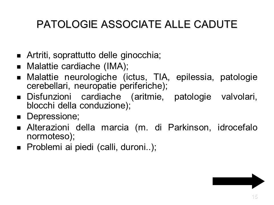 15 PATOLOGIE ASSOCIATE ALLE CADUTE Artriti, soprattutto delle ginocchia; Malattie cardiache (IMA); Malattie neurologiche (ictus, TIA, epilessia, patol