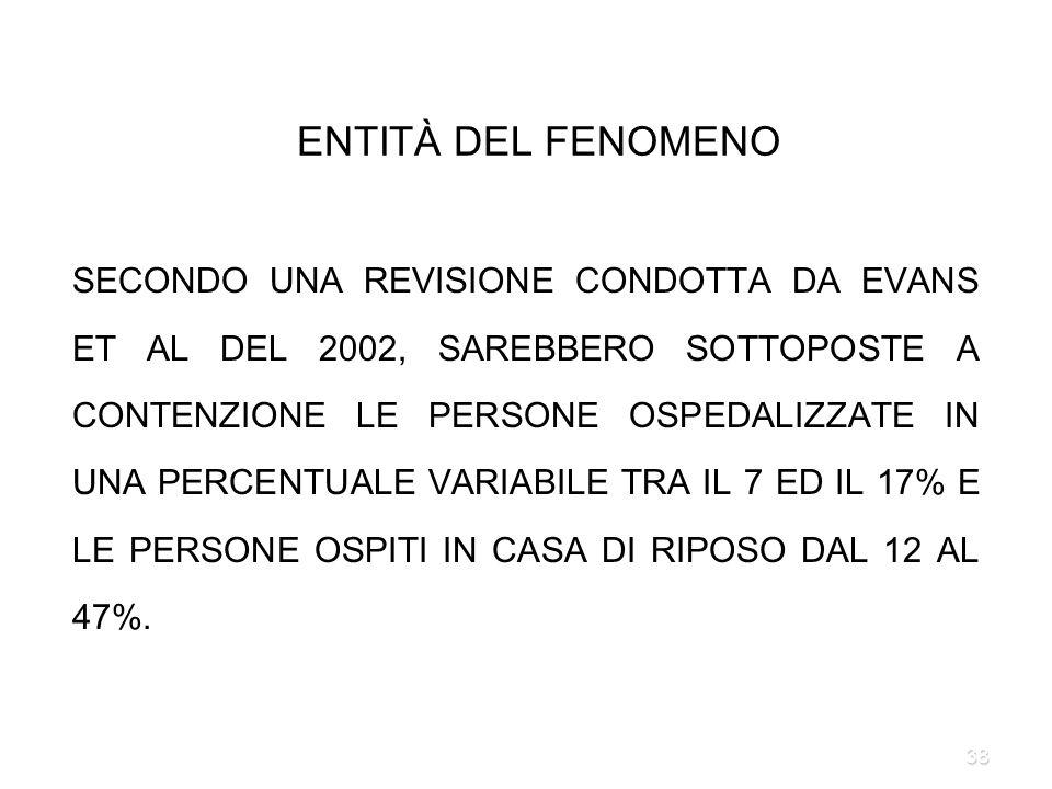 38 ENTITÀ DEL FENOMENO SECONDO UNA REVISIONE CONDOTTA DA EVANS ET AL DEL 2002, SAREBBERO SOTTOPOSTE A CONTENZIONE LE PERSONE OSPEDALIZZATE IN UNA PERC