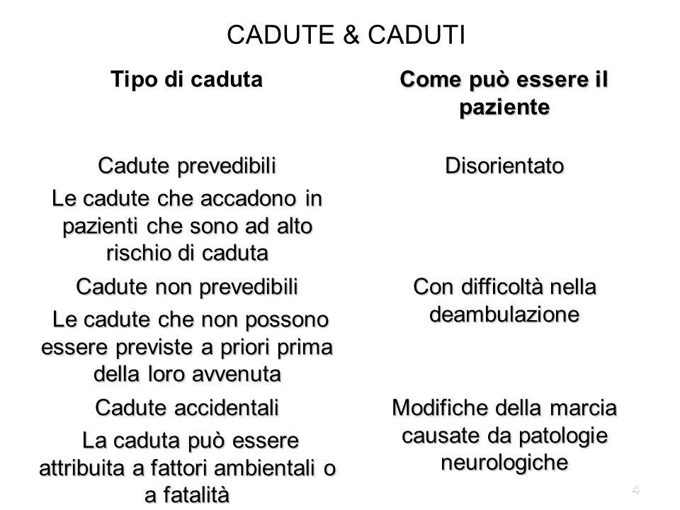 4 CADUTE & CADUTI Tipo di caduta Come può essere il paziente Cadute prevedibili Le cadute che accadono in pazienti che sono ad alto rischio di caduta