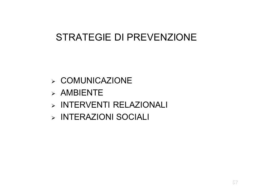 57 STRATEGIE DI PREVENZIONE COMUNICAZIONE AMBIENTE INTERVENTI RELAZIONALI INTERAZIONI SOCIALI