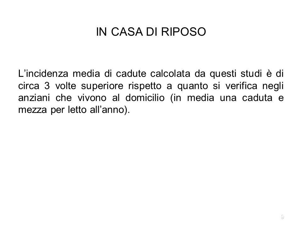 10 I FATTORI DI RISCHIO DELLE CADUTE