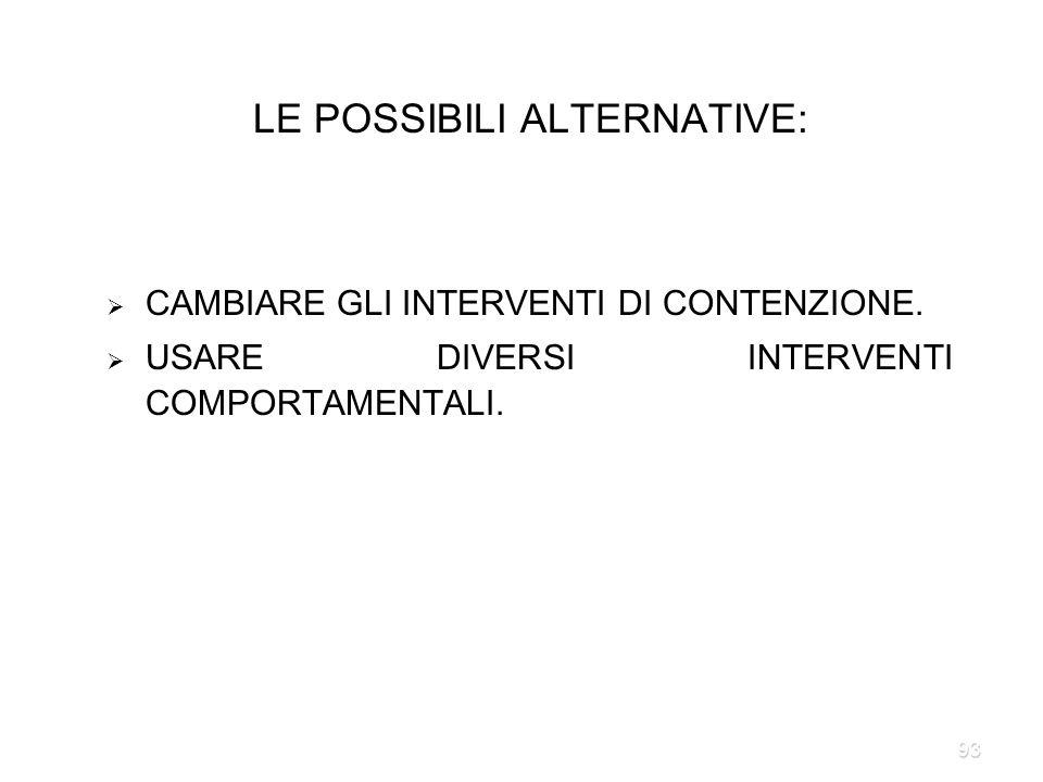 93 LE POSSIBILI ALTERNATIVE: CAMBIARE GLI INTERVENTI DI CONTENZIONE. USARE DIVERSI INTERVENTI COMPORTAMENTALI.