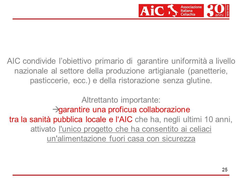 25 AIC condivide lobiettivo primario di garantire uniformità a livello nazionale al settore della produzione artigianale (panetterie, pasticcerie, ecc