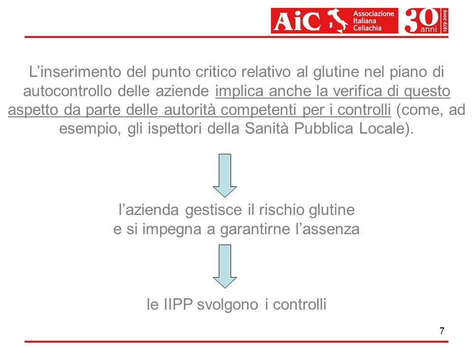 7 Linserimento del punto critico relativo al glutine nel piano di autocontrollo delle aziende implica anche la verifica di questo aspetto da parte del