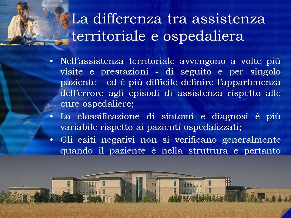 La differenza tra assistenza territoriale e ospedaliera Nellassistenza territoriale avvengono a volte più visite e prestazioni - di seguito e per sing