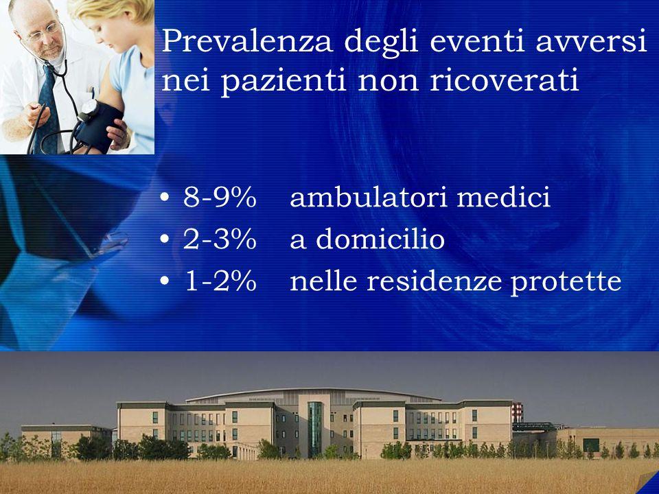13 Prevalenza degli eventi avversi nei pazienti non ricoverati 8-9%ambulatori medici 2-3% a domicilio 1-2%nelle residenze protette Harvard Medical Pra