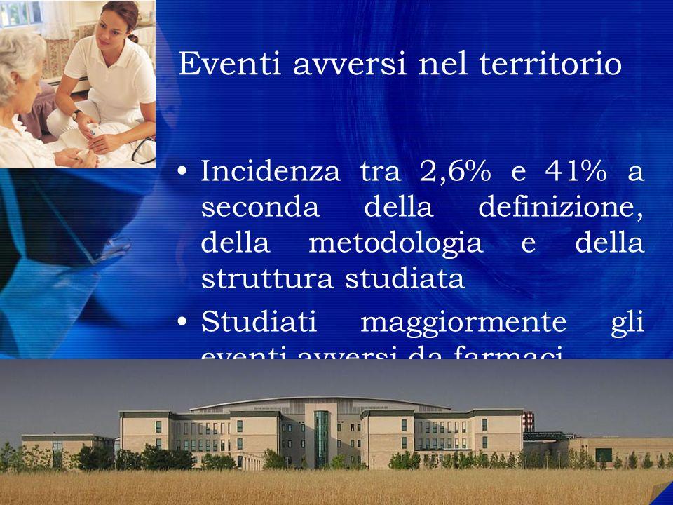 Eventi avversi nel territorio Incidenza tra 2,6% e 41% a seconda della definizione, della metodologia e della struttura studiata Studiati maggiormente