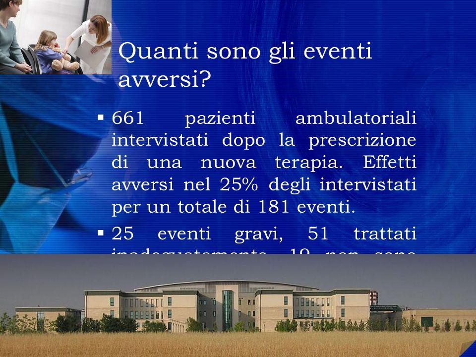 Quanti sono gli eventi avversi? 661 pazienti ambulatoriali intervistati dopo la prescrizione di una nuova terapia. Effetti avversi nel 25% degli inter