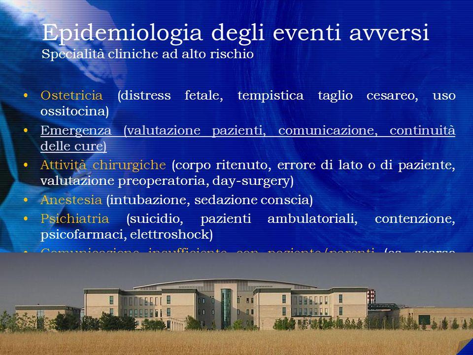 Epidemiologia degli eventi avversi Specialità cliniche ad alto rischio Ostetricia (distress fetale, tempistica taglio cesareo, uso ossitocina) Emergen