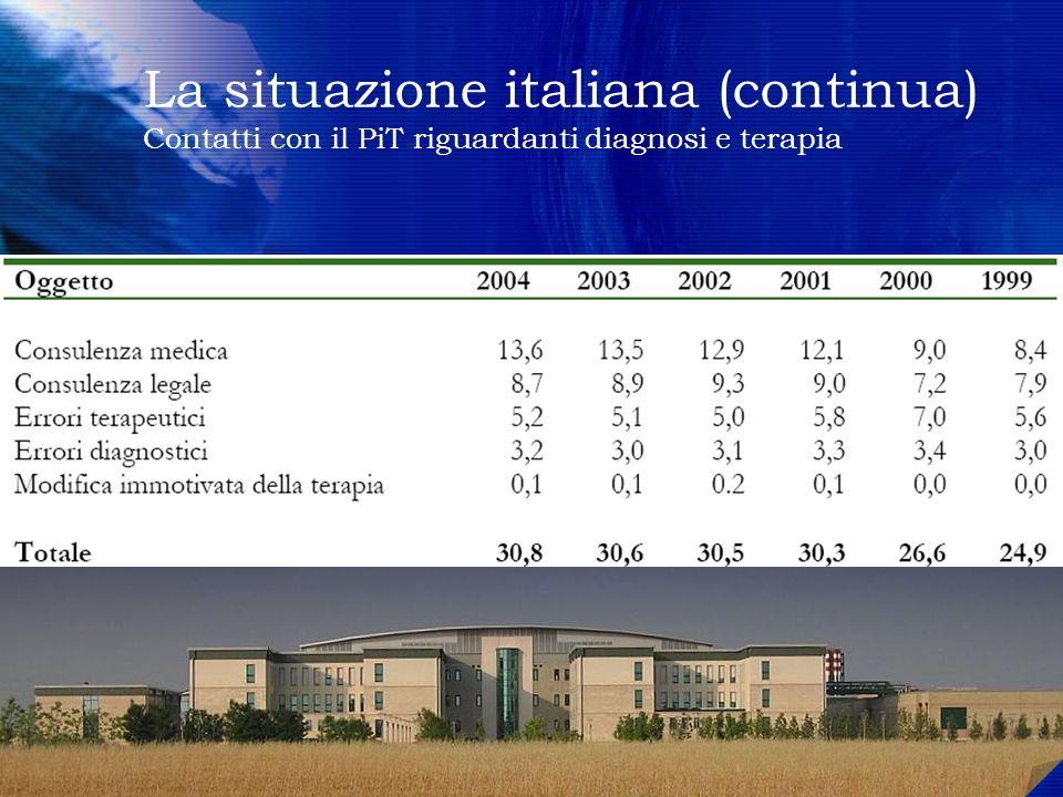 La situazione italiana (continua) Contatti con il PiT riguardanti diagnosi e terapia 24