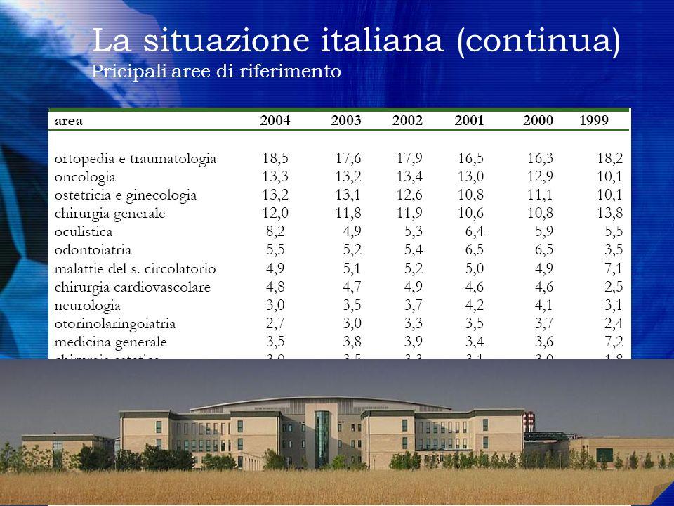 La situazione italiana (continua) Pricipali aree di riferimento 25