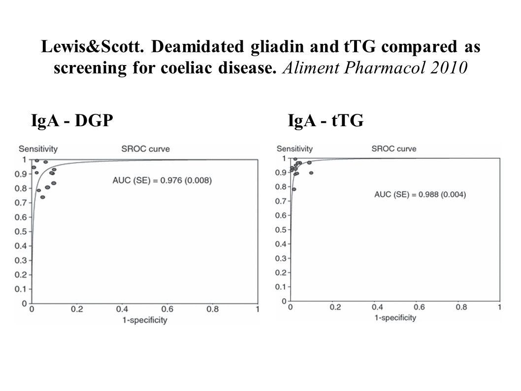 Lewis&Scott. Deamidated gliadin and tTG compared as screening for coeliac disease. Aliment Pharmacol 2010 IgA - DGPIgA - tTG