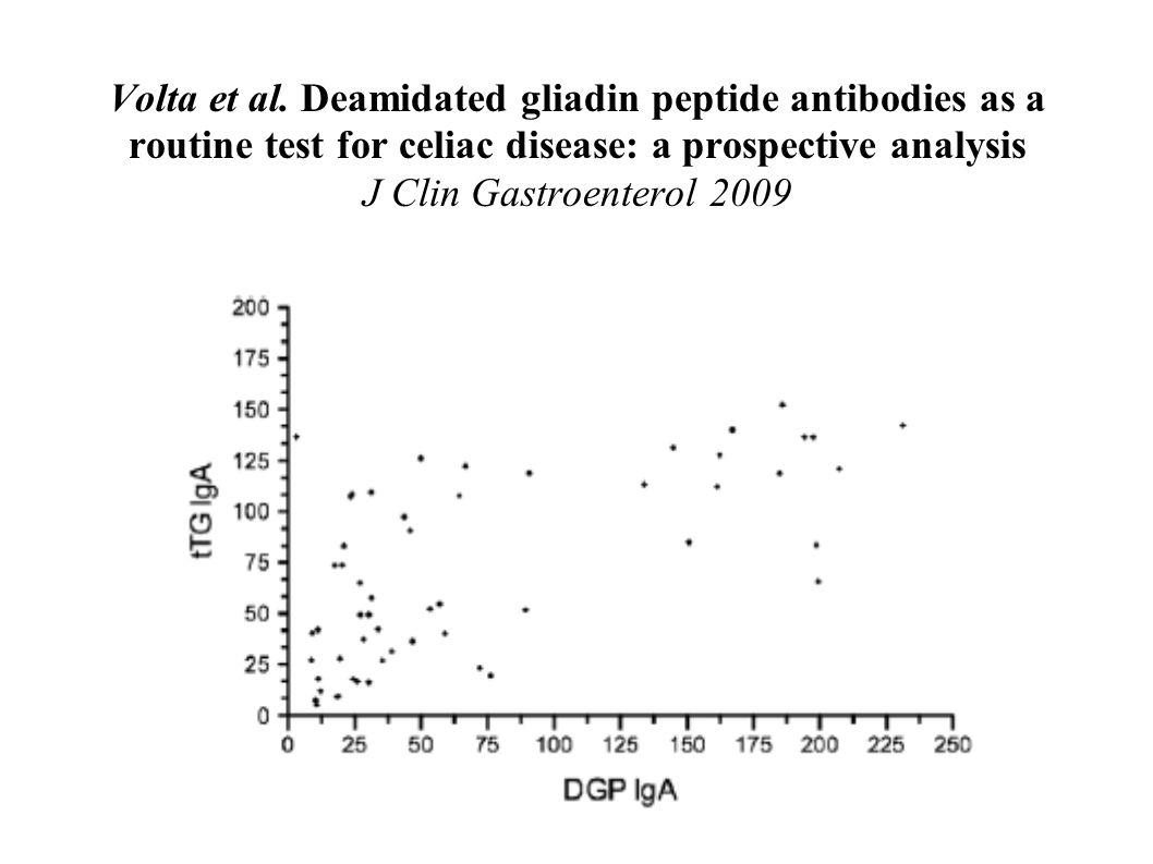 Volta et al. Deamidated gliadin peptide antibodies as a routine test for celiac disease: a prospective analysis J Clin Gastroenterol 2009