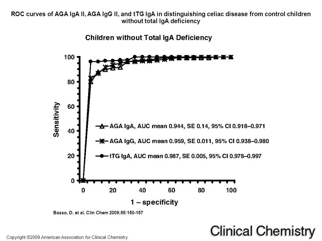 Copyright ©2009 American Association for Clinical Chemistry Basso, D. et al. Clin Chem 2009;55:150-157 ROC curves of AGA IgA II, AGA IgG II, and tTG I