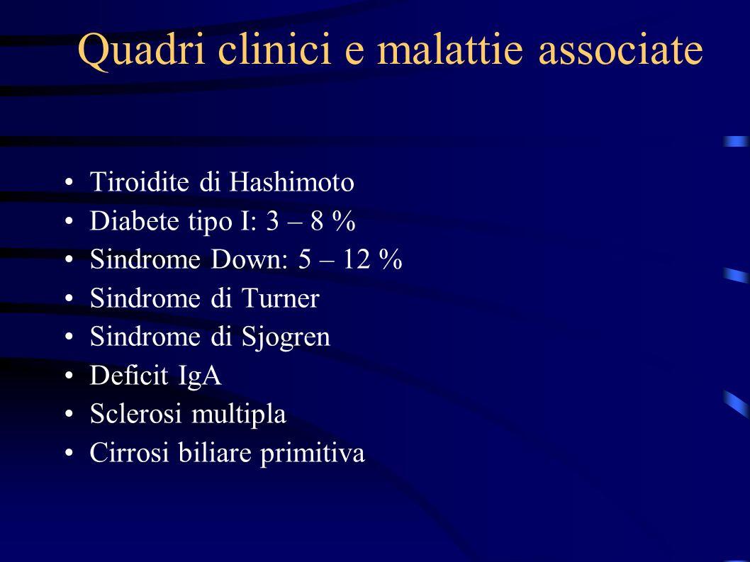 Quadri clinici e malattie associate Tiroidite di Hashimoto Diabete tipo I: 3 – 8 % Sindrome Down: 5 – 12 % Sindrome di Turner Sindrome di Sjogren Defi