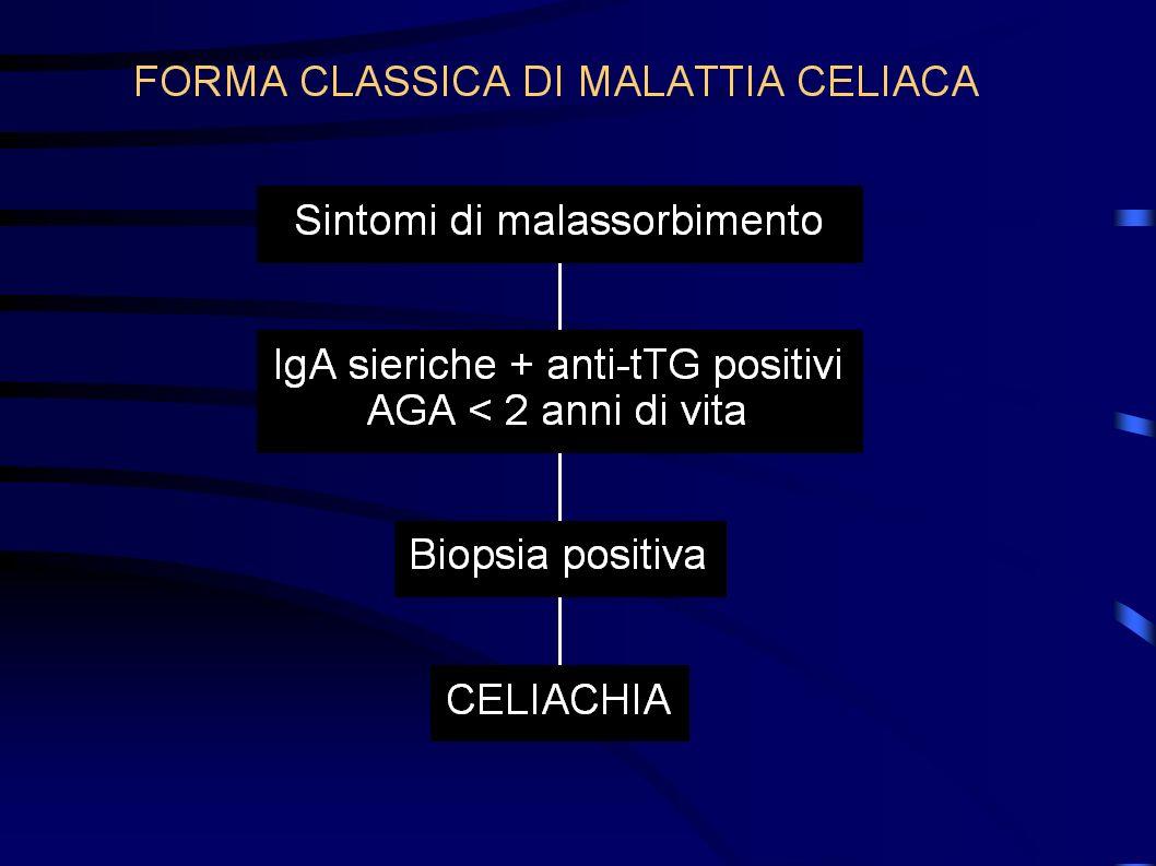 (Amarri & Volta) Pazienti celiaci sesso: 4 F, 3M età: range 16 – 28 mesi sintomi allesordio: diarrea, addome globoso, ipotonia muscolare, calo ponderale, astenia, famigliarità (1) *AGA IgA vn 15