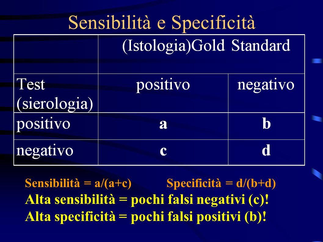Sensibilità e Specificità Sensibilità = a/(a+c) Specificità = d/(b+d) Alta sensibilità = pochi falsi negativi (c)! Alta specificità = pochi falsi posi