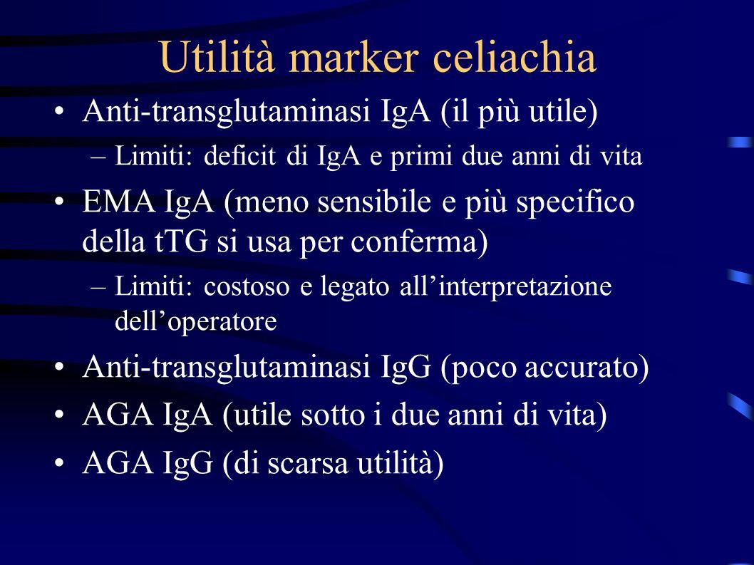 Utilità marker celiachia Anti-transglutaminasi IgA (il più utile) –Limiti: deficit di IgA e primi due anni di vita EMA IgA (meno sensibile e più speci