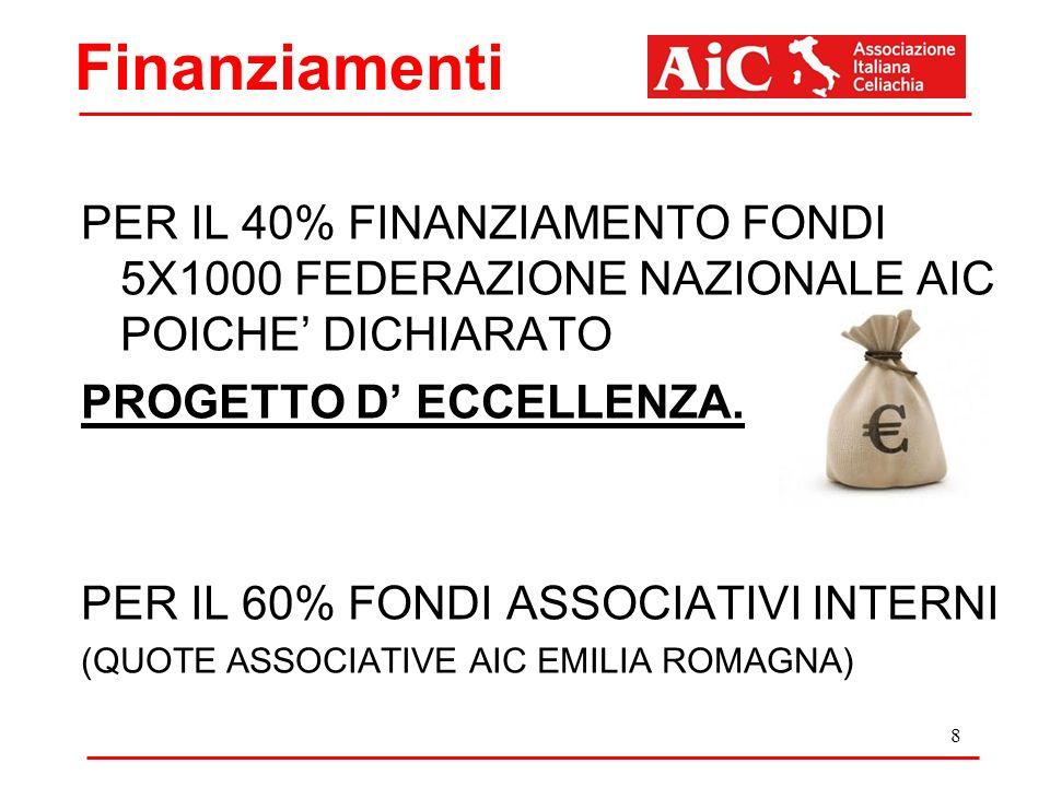 Finanziamenti PER IL 40% FINANZIAMENTO FONDI 5X1000 FEDERAZIONE NAZIONALE AIC POICHE DICHIARATO PROGETTO D ECCELLENZA.