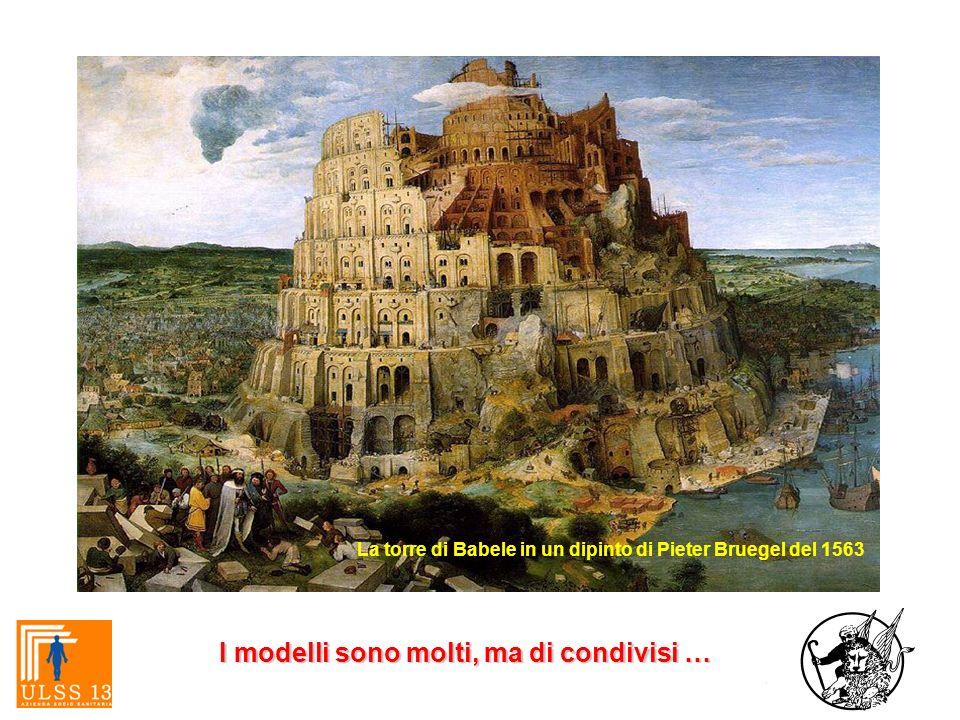 La torre di Babele in un dipinto di Pieter Bruegel del 1563 I modelli sono molti, ma di condivisi …