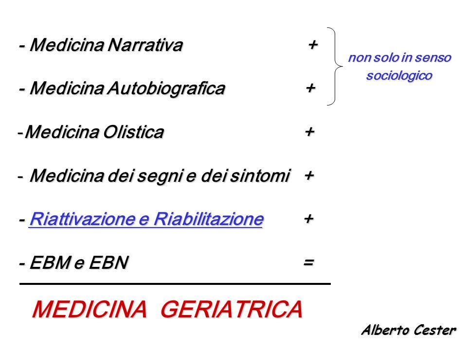 - Medicina Narrativa + - Medicina Autobiografica + -Medicina Olistica + - Medicina dei segni e dei sintomi + - Riattivazione e Riabilitazione + - EBM