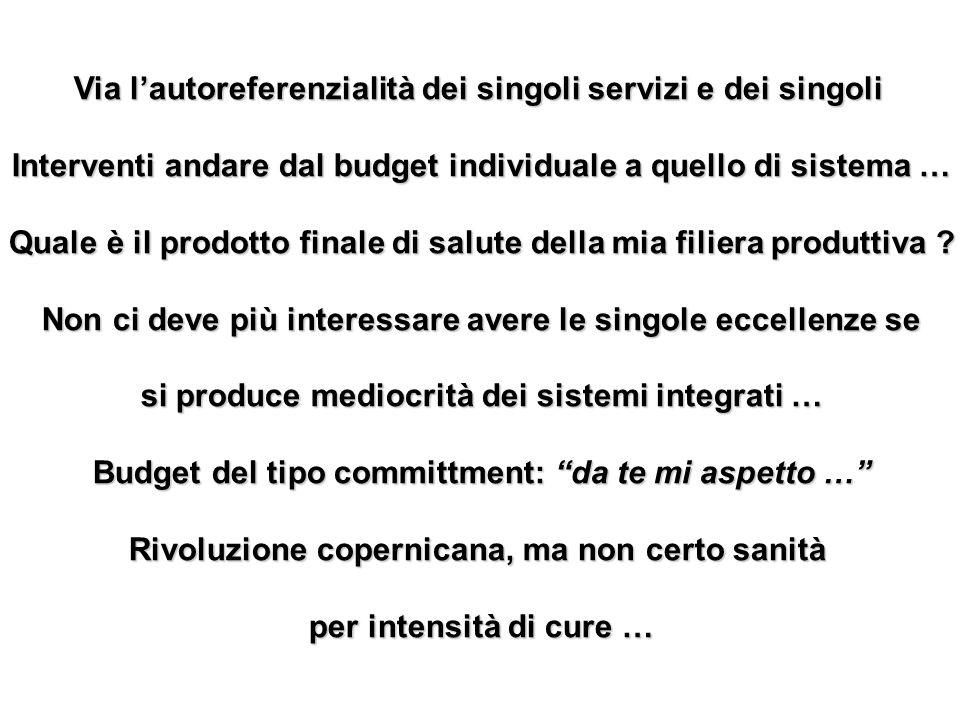 Via lautoreferenzialità dei singoli servizi e dei singoli Interventi andare dal budget individuale a quello di sistema … Quale è il prodotto finale di