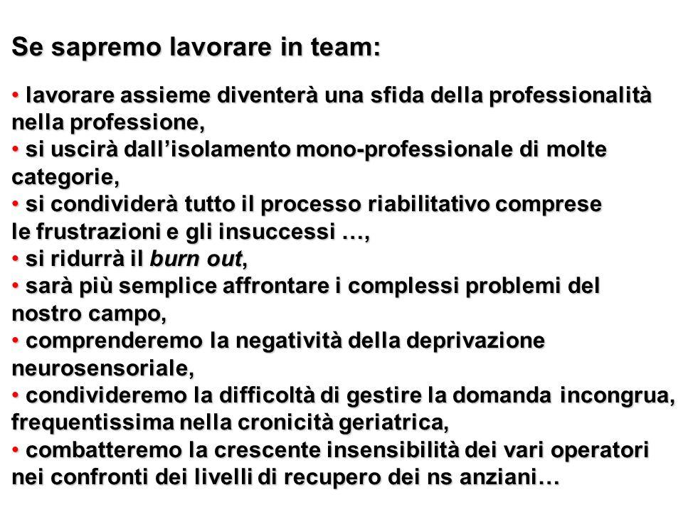 Se sapremo lavorare in team: lavorare assieme diventerà una sfida della professionalità lavorare assieme diventerà una sfida della professionalità nel