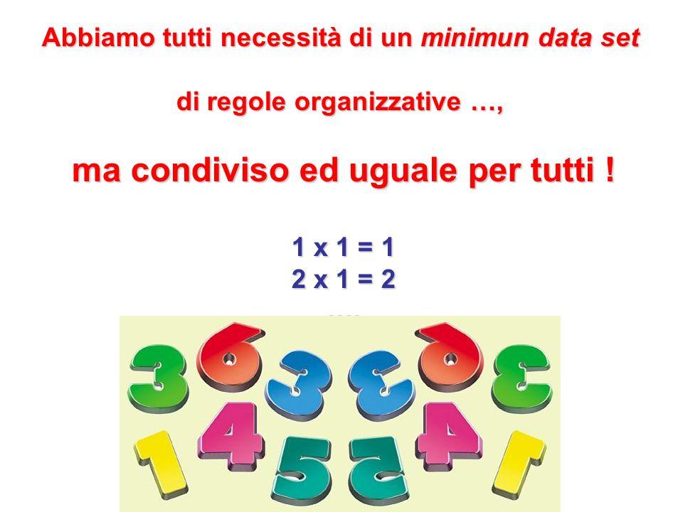 Abbiamo tutti necessità di un minimun data set di regole organizzative …, ma condiviso ed uguale per tutti ! 1 x 1 = 1 2 x 1 = 2 ….