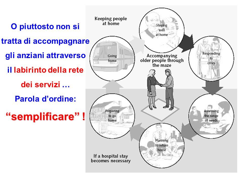 O piuttosto non si tratta di accompagnare gli anziani attraverso il labirinto della rete dei servizi … Parola dordine: semplificare !