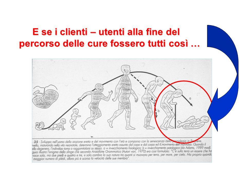 E se i clienti – utenti alla fine del E se i clienti – utenti alla fine del percorso delle cure fossero tutti così …