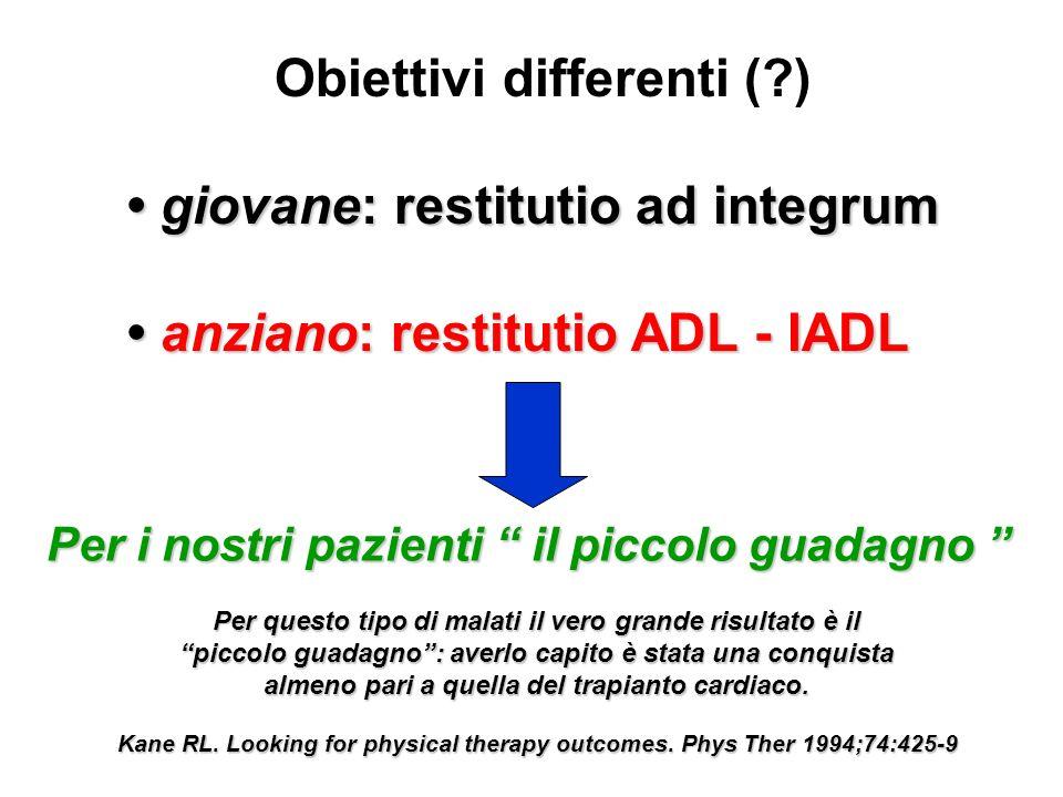 Obiettivi differenti (?) giovane: restitutio ad integrum giovane: restitutio ad integrum anziano: restitutio ADL - IADL anziano: restitutio ADL - IADL