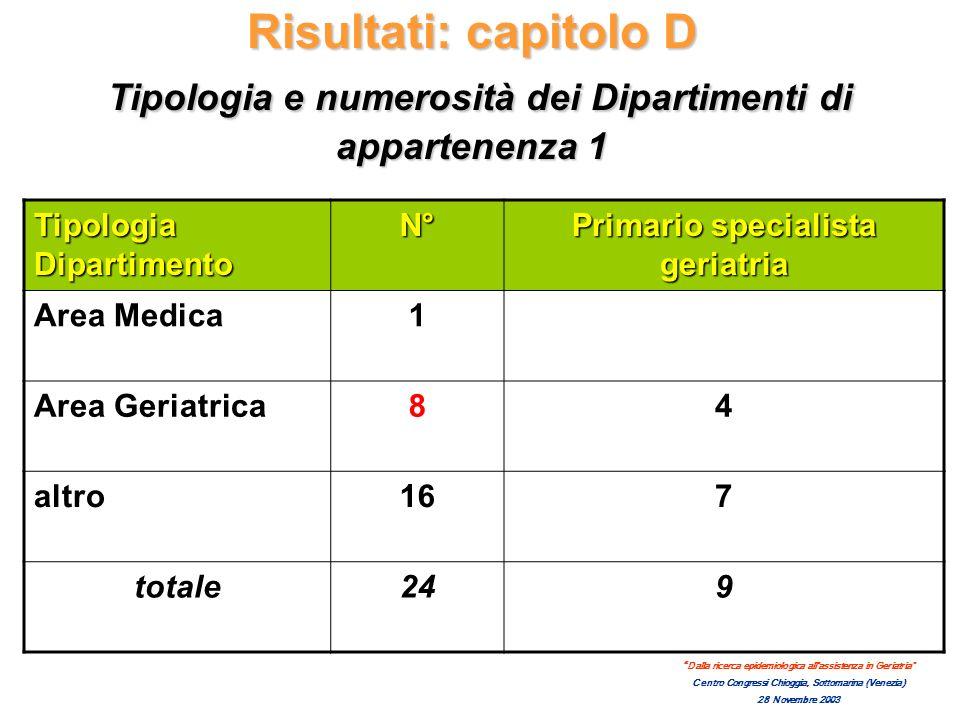Risultati: capitolo D Tipologia e numerosità dei Dipartimenti di appartenenza 1 Tipologia Dipartimento N° Primario specialista geriatria Area Medica1