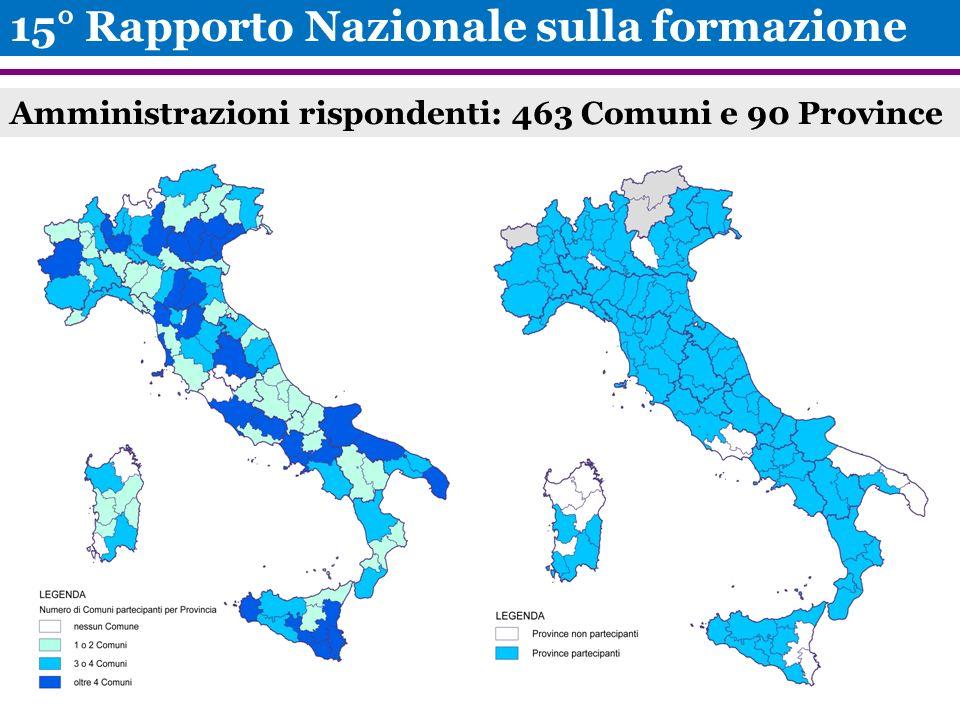 Amministrazioni rispondenti: 463 Comuni e 90 Province 15° Rapporto Nazionale sulla formazione