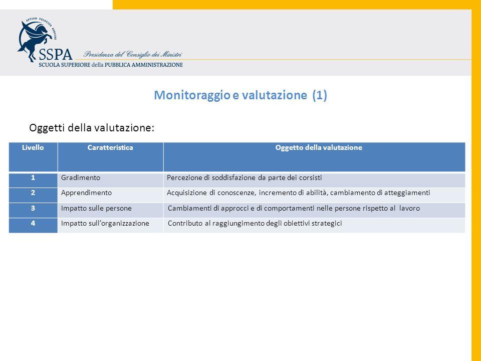 Monitoraggio e valutazione (1) Oggetti della valutazione: LivelloCaratteristicaOggetto della valutazione 1GradimentoPercezione di soddisfazione da par