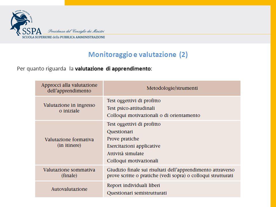 Monitoraggio e valutazione (2) valutazione di apprendimento Per quanto riguarda la valutazione di apprendimento: