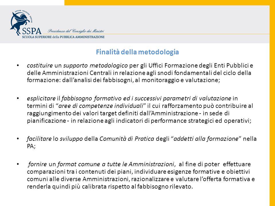 Finalità della metodologia costituire un supporto metodologico per gli Uffici Formazione degli Enti Pubblici e delle Amministrazioni Centrali in relaz
