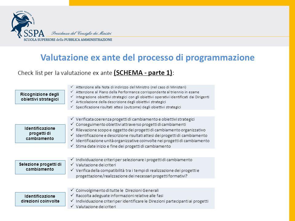 Valutazione ex ante del processo di programmazione Check list per la valutazione ex ante (SCHEMA - parte 1) : Ricognizione degli obiettivi strategici