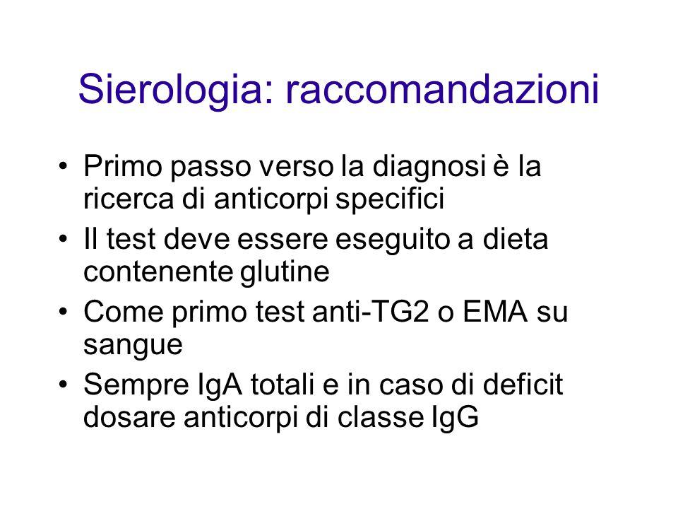Sierologia: raccomandazioni Primo passo verso la diagnosi è la ricerca di anticorpi specifici Il test deve essere eseguito a dieta contenente glutine Come primo test anti-TG2 o EMA su sangue Sempre IgA totali e in caso di deficit dosare anticorpi di classe IgG