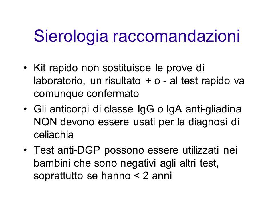 Sierologia raccomandazioni Kit rapido non sostituisce le prove di laboratorio, un risultato + o - al test rapido va comunque confermato Gli anticorpi di classe IgG o IgA anti-gliadina NON devono essere usati per la diagnosi di celiachia Test anti-DGP possono essere utilizzati nei bambini che sono negativi agli altri test, soprattutto se hanno < 2 anni