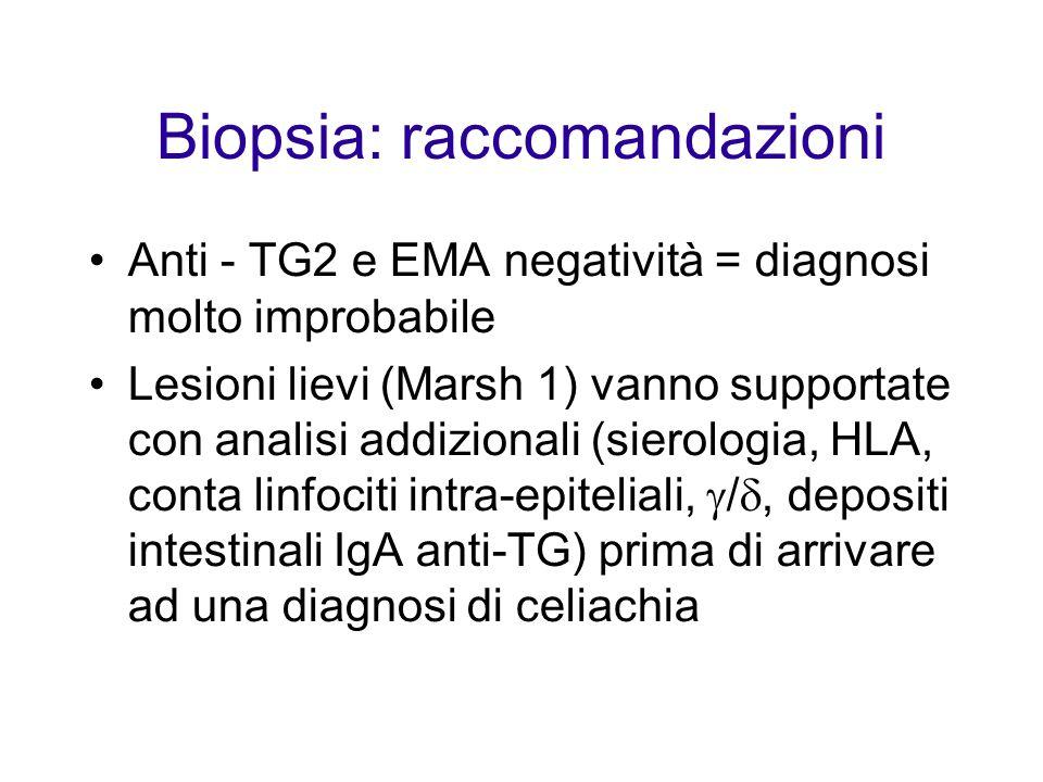 Biopsia: raccomandazioni Anti - TG2 e EMA negatività = diagnosi molto improbabile Lesioni lievi (Marsh 1) vanno supportate con analisi addizionali (sierologia, HLA, conta linfociti intra-epiteliali, /, depositi intestinali IgA anti-TG) prima di arrivare ad una diagnosi di celiachia