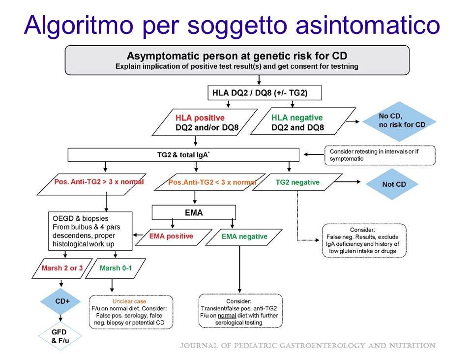 Algoritmo per soggetto asintomatico