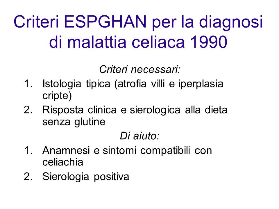 Criteri ESPGHAN per la diagnosi di malattia celiaca 1990 Criteri necessari: 1.Istologia tipica (atrofia villi e iperplasia cripte) 2.Risposta clinica e sierologica alla dieta senza glutine Di aiuto: 1.Anamnesi e sintomi compatibili con celiachia 2.Sierologia positiva