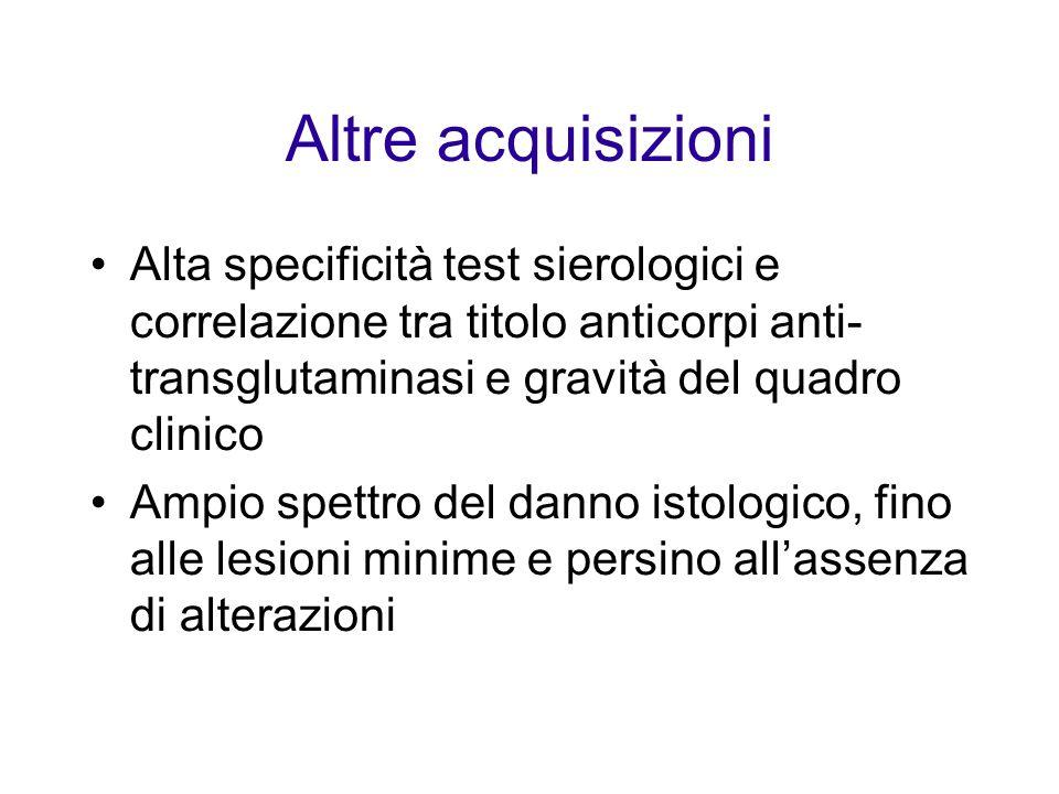 Altre acquisizioni Alta specificità test sierologici e correlazione tra titolo anticorpi anti- transglutaminasi e gravità del quadro clinico Ampio spettro del danno istologico, fino alle lesioni minime e persino allassenza di alterazioni